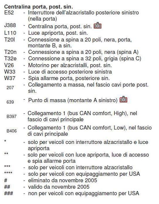 Schema Elettrico Opel Agila 2001 : Schema elettrico chiusura porta