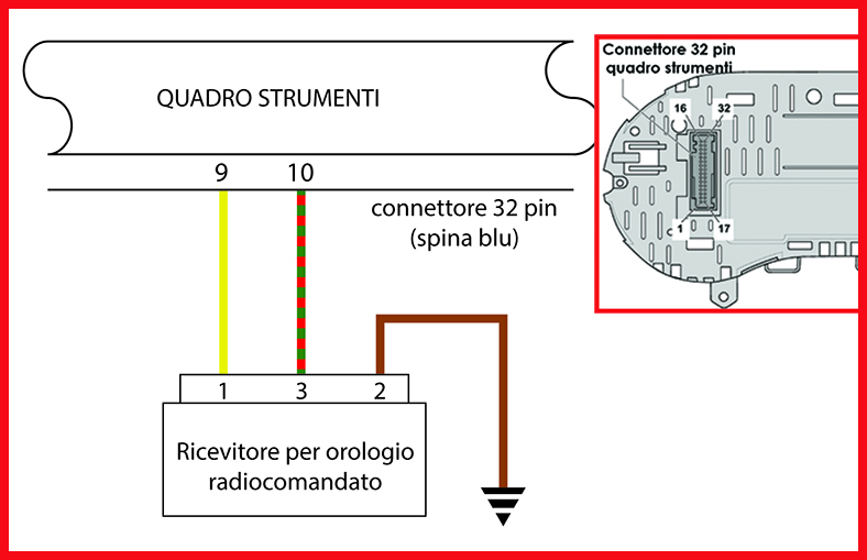 Schema Elettrico Orologio Da Quadro : Strumentazione audi simbolo antenna nel display orologio
