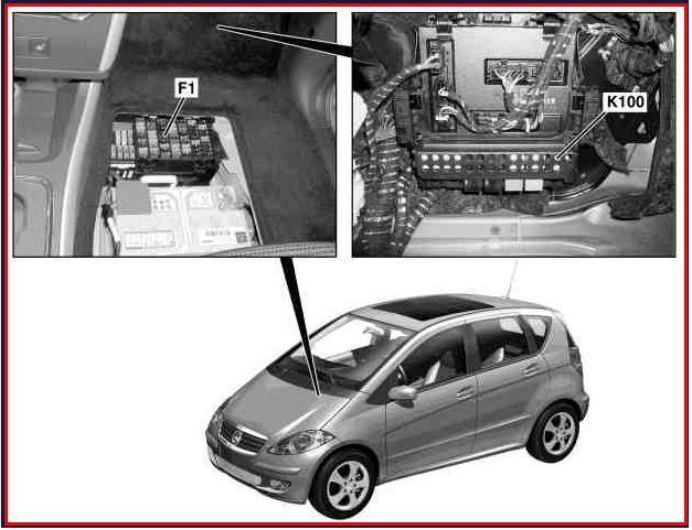 Schema Elettrico Mercedes Classe A W168 : Distribuzione alimentazione schema