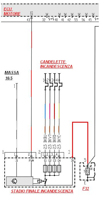 Schema Elettrico Autoradio Toyota Yaris : Schema elettrico preriscaldo candelette
