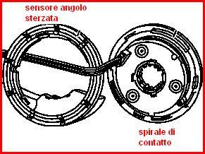 smontaggio rimontaggio - smontaggio sensore angolo sterzata