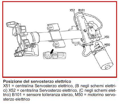 C1122 Opel Agila A 1 0 12v 1 2 16v Giri Del Motore Spia