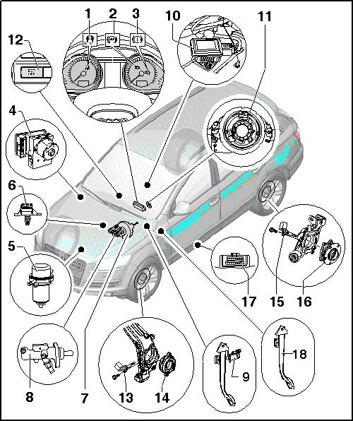 Schema Elettrico Opel Meriva : Ubicazione componenti e posizioni di