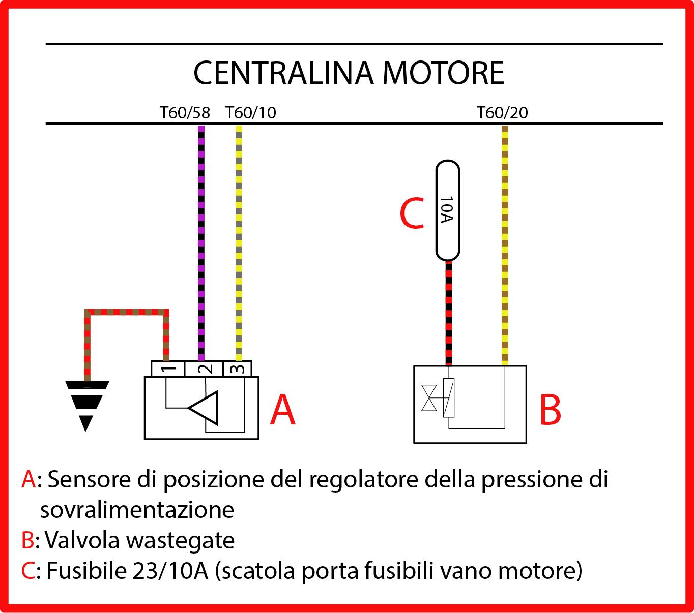 Schema Elettrico Ventola Radiatore : P sensore posizione regolatore sovralimentazione skoda