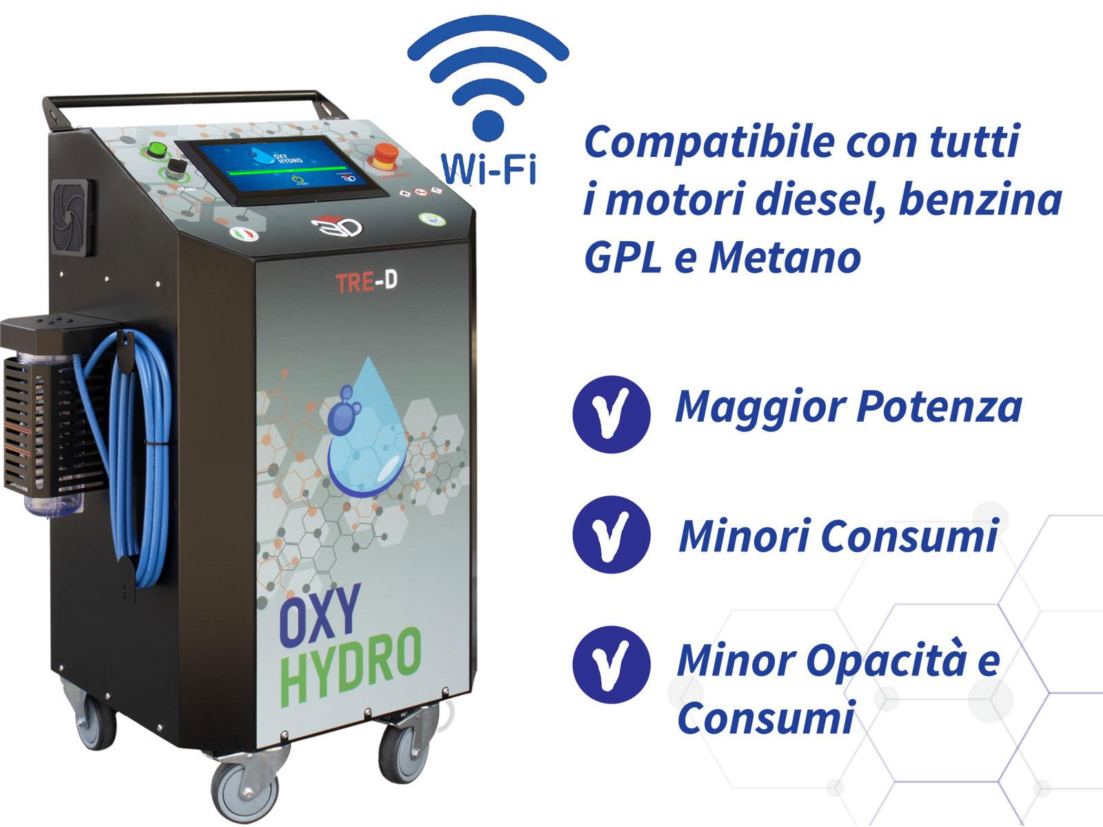 OxyHydro: Innovazione, affidabilità e sicurezza