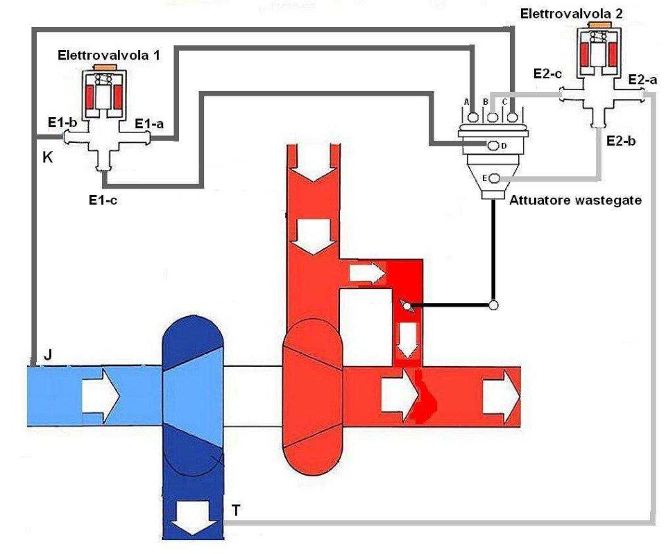 Schema Elettrico Smart 450 : Sovralimentazione schema pneumatico